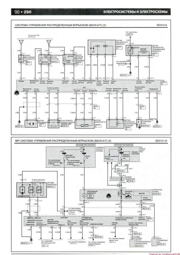 Система управления распределённым впрыском 4