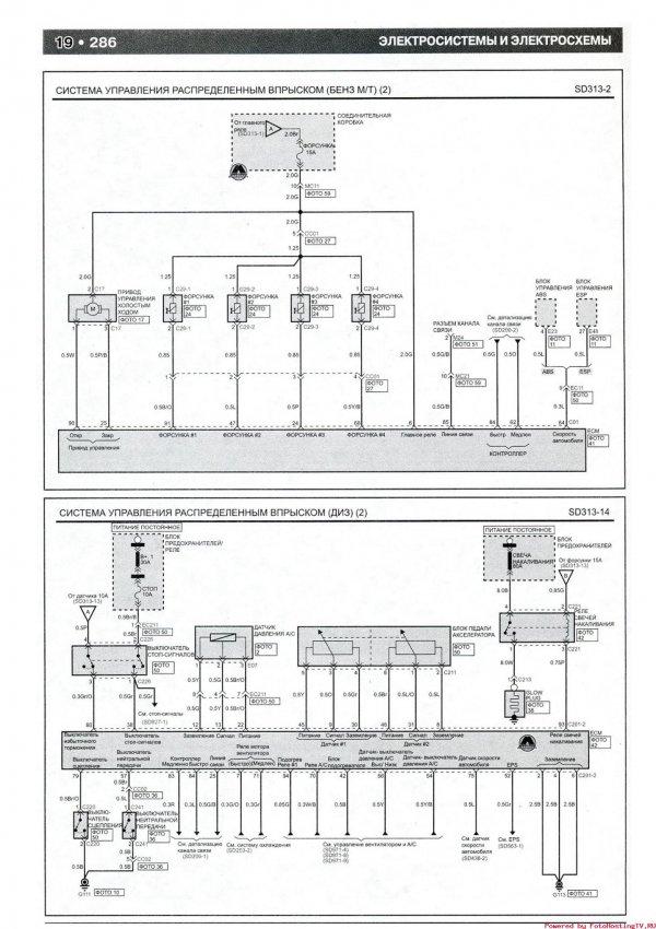Система управления распределённым впрыском 2