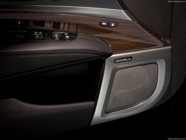 фото Acura RLX 2014 - салон, дверь