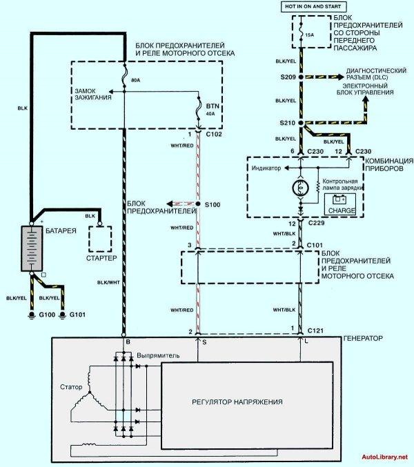 Электросхема зарядки аккумулятора Киа Сефия