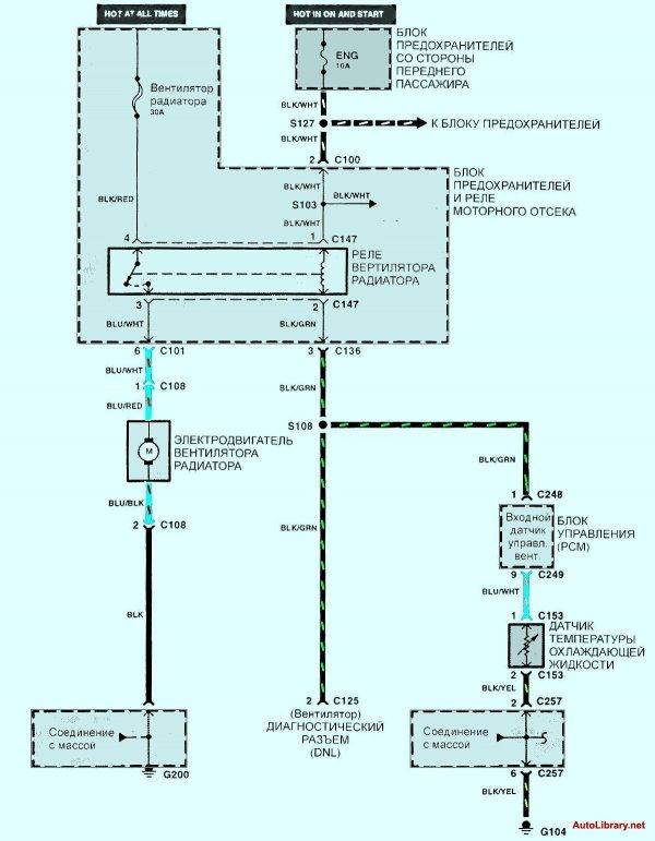 Схема системы охлаждения 2 Киа Сефия