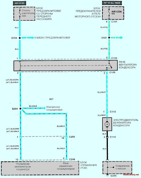 Схема системы охлаждения Киа Сефия