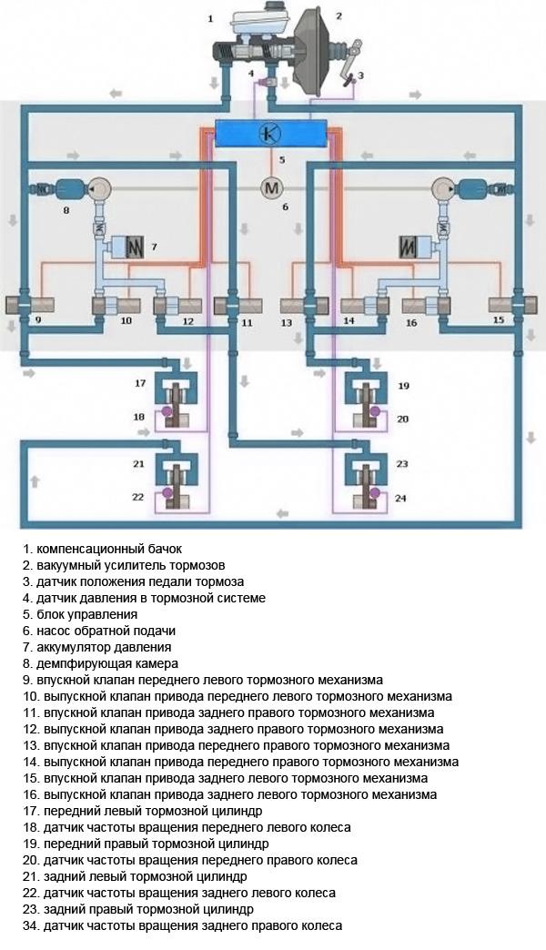 Схема ABS от Volkswagen AG