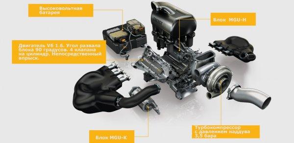 Французские моторы Renault