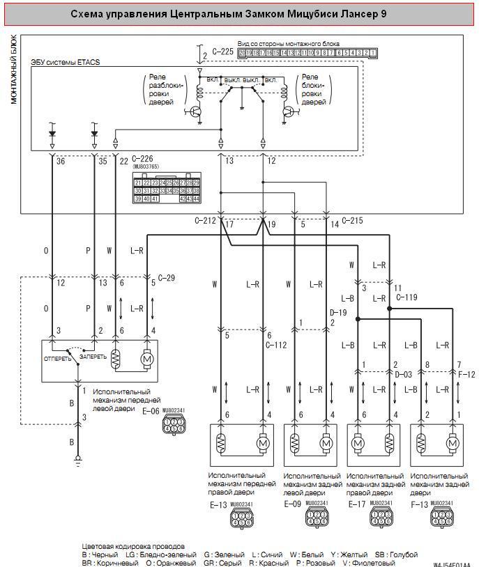 Схема центрального замка блока
