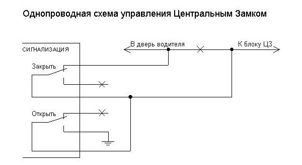 Однопроводная схема управления ЦЗ
