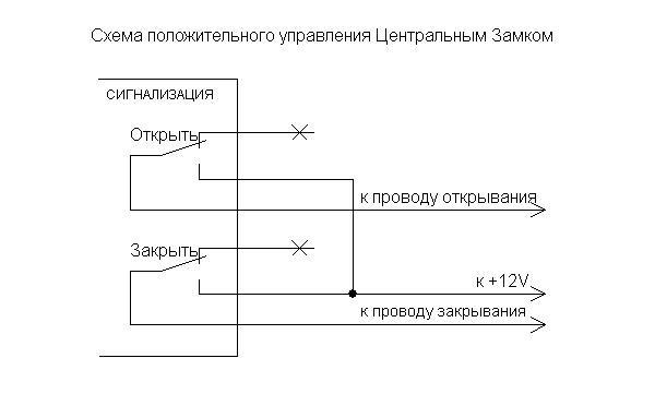 Схема положительного управления центральным замком