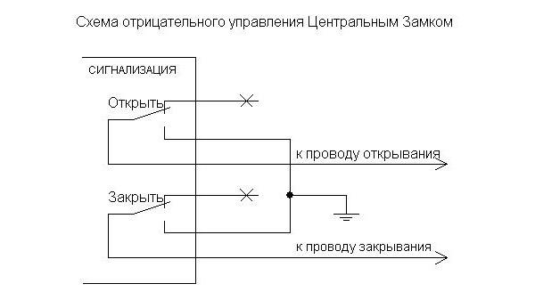 Схема отрицательного управления центральным замком