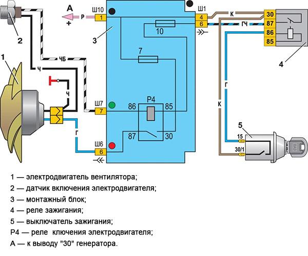 Схема включения системы охлаждения 10