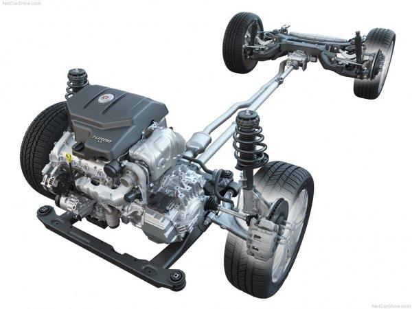 Полный привод Cadillac SRX 2014