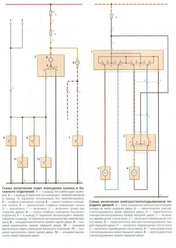 Как делать шугаринг фото инструкция