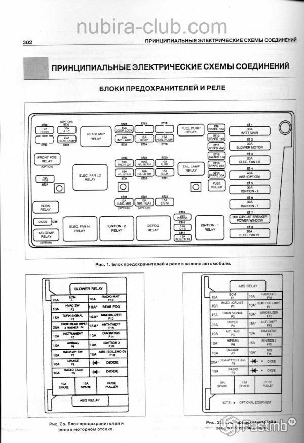 Схема - блоки предохранителей и реле Daewoo Nubira