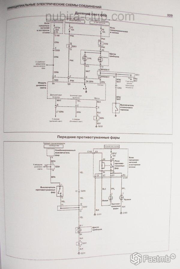 Схема работы дневного света и передних противотуманных фар