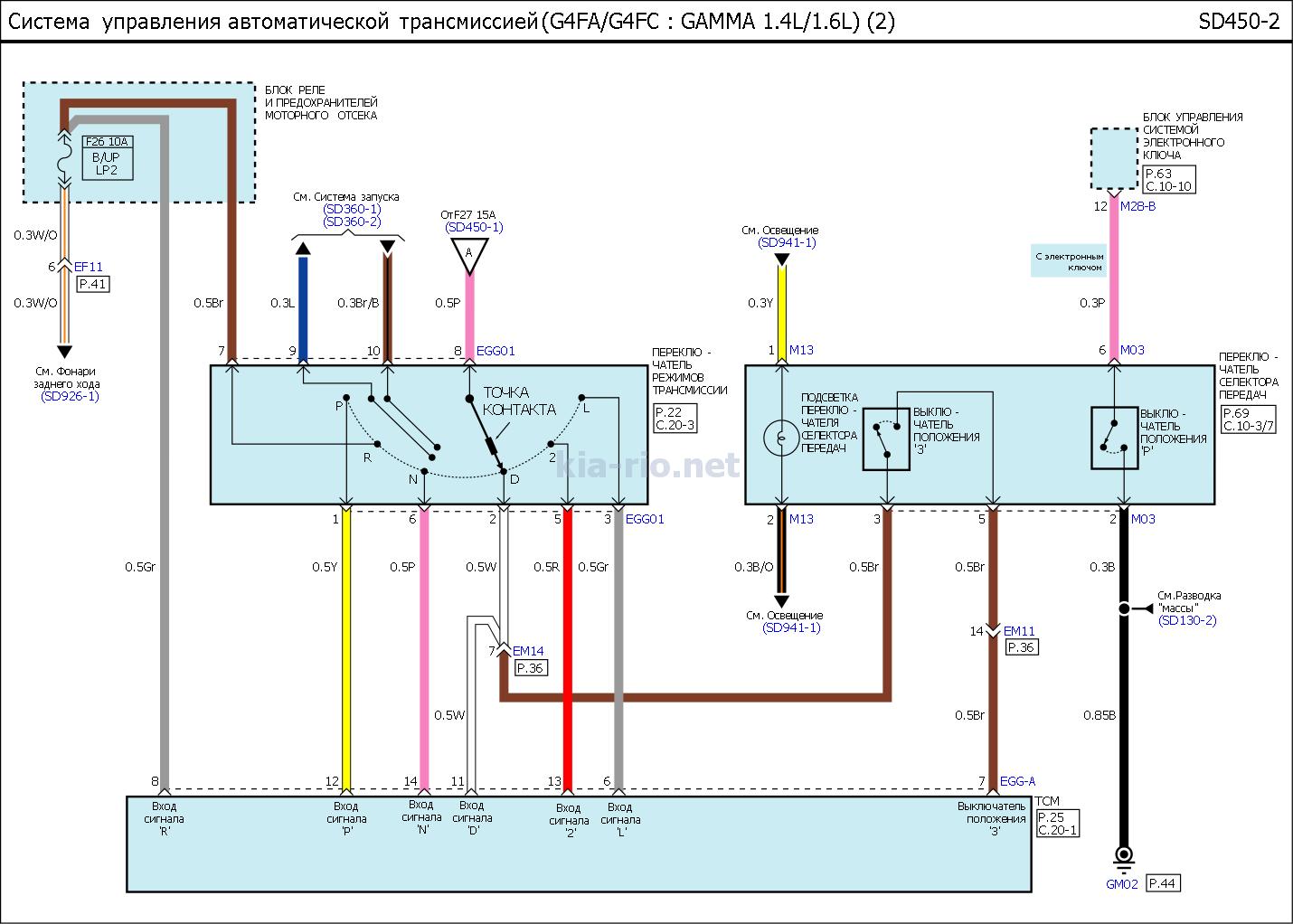 Схема электрооборудования киа рио фото 96