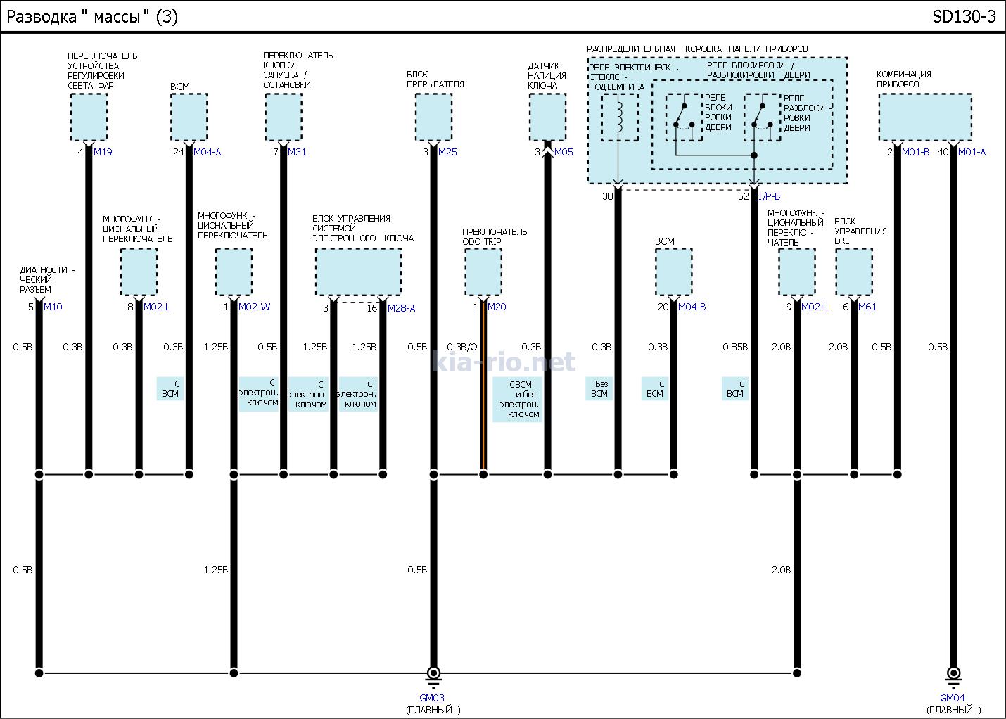 Схема электрооборудования киа рио фото 123
