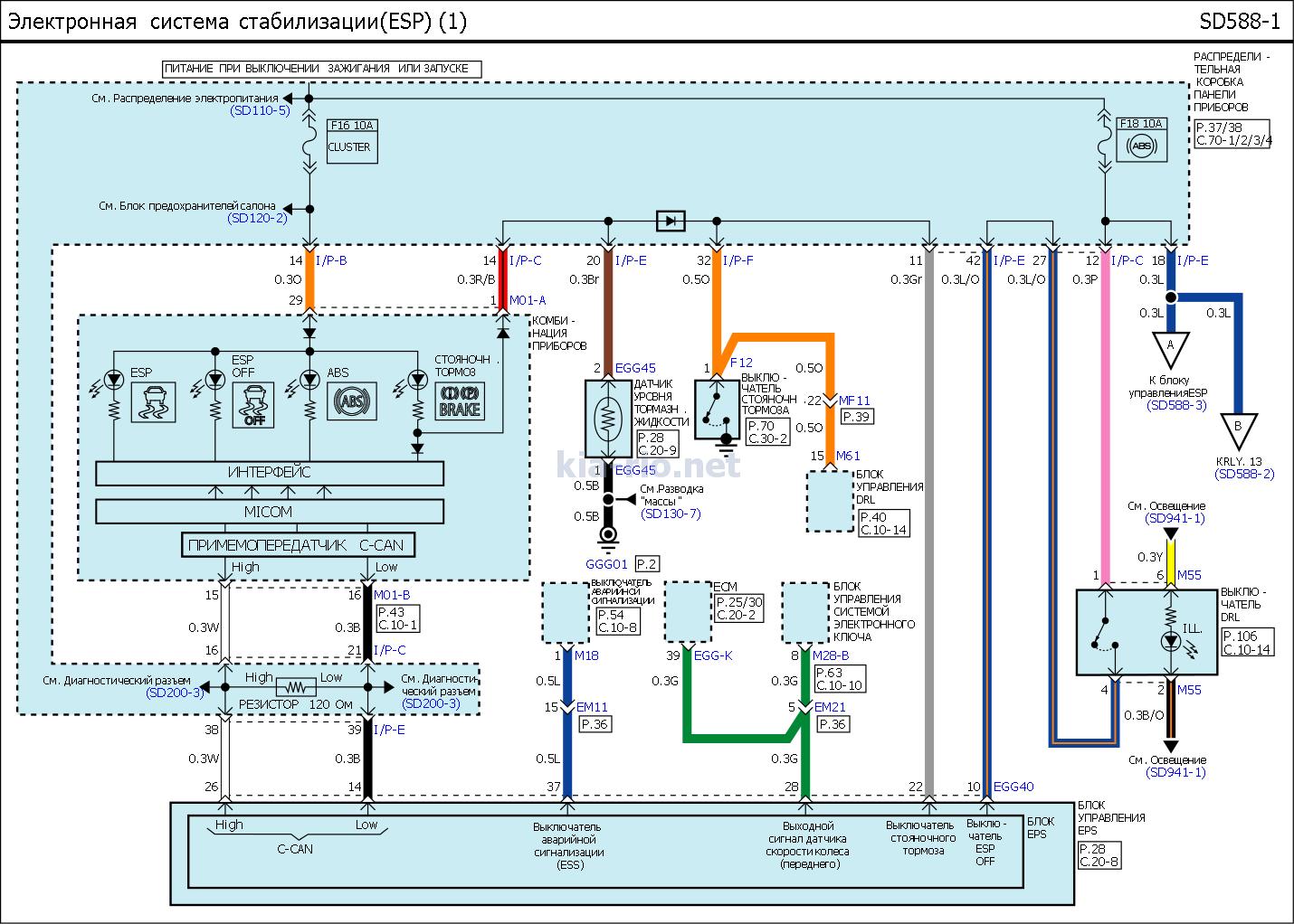 электрическая схема автомобиля ВАЗ 2123 Нива Шевролет
