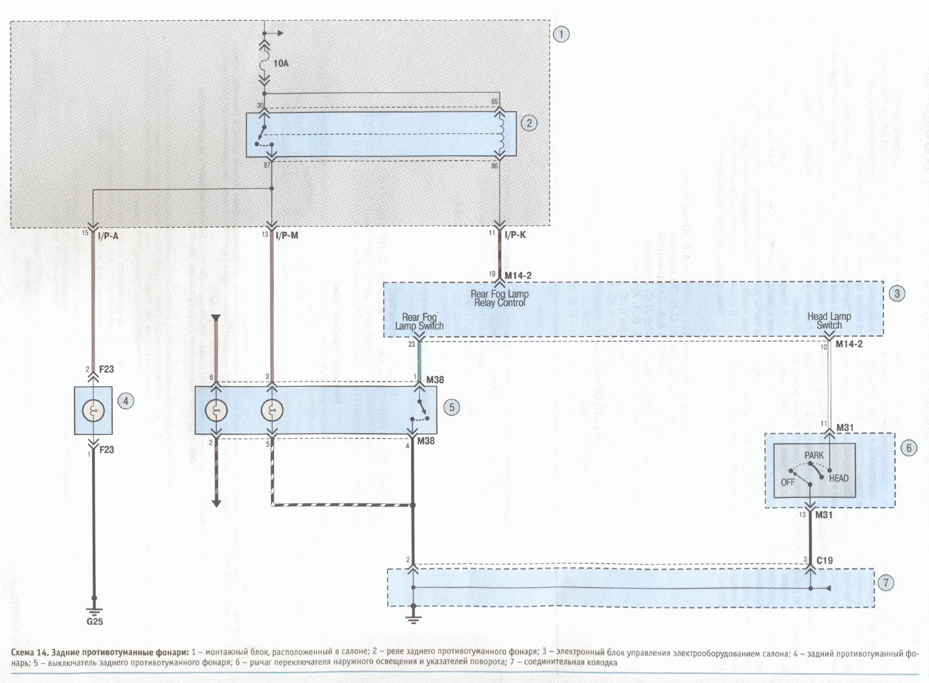 Схема электрооборудования киа рио фото 106