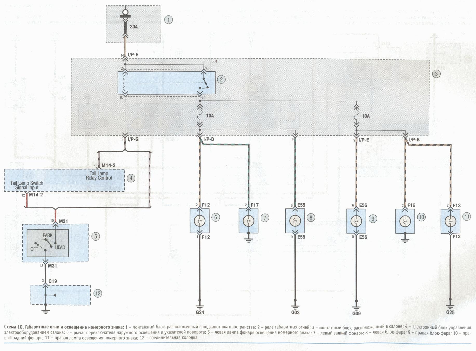 Схемы водохранилищ