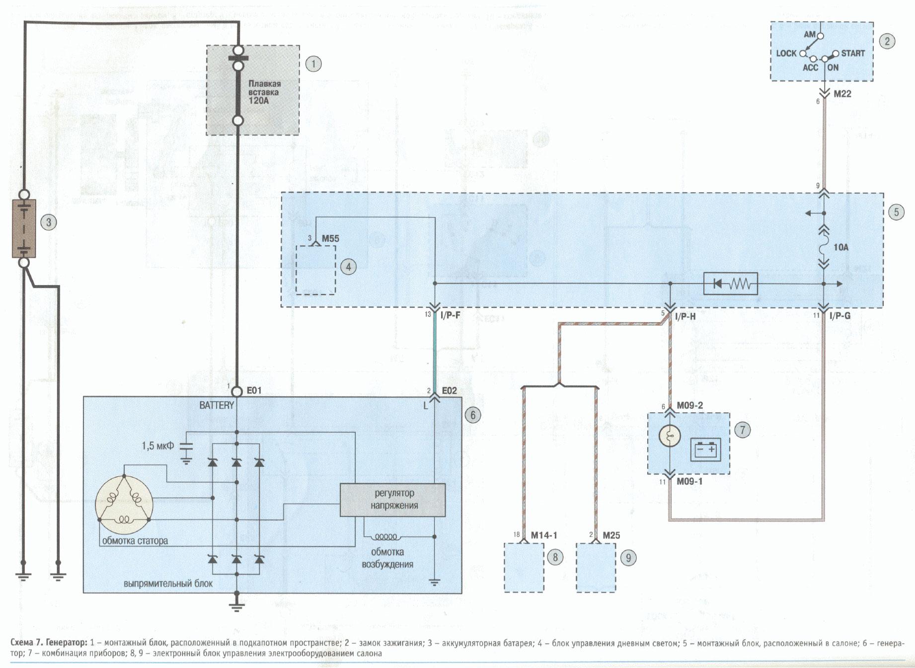 Схема электрооборудования киа рио