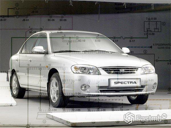 руководство по ремонту ssangyong new actyon 2013