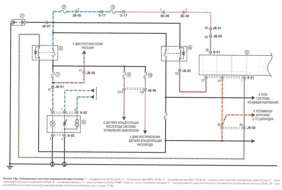 электрическая схема киа спектра 2006