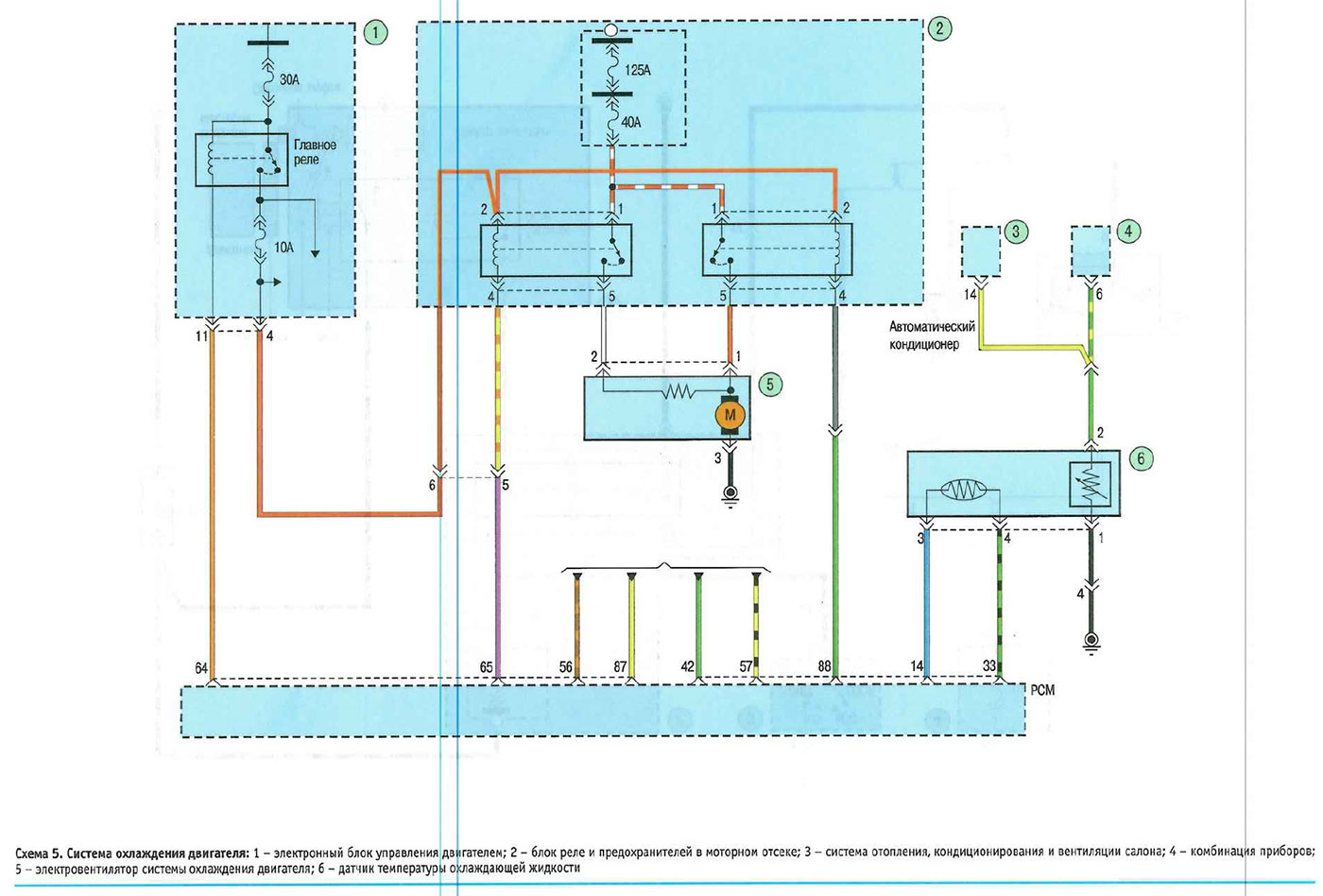 Ремонт проводки киа церато 2 Замена головки блока цилиндров ауди а8