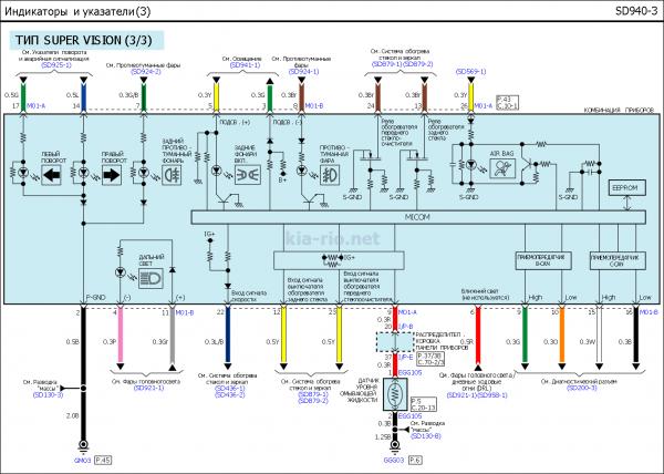Электросхема работы приборной панели Kia Rio 2012