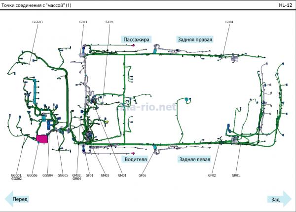 Точки соединения с массой Kia Rio QB 2012
