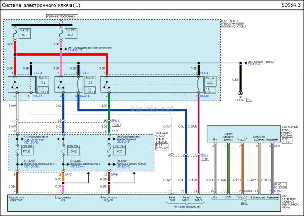 Принципиальная электросхема Киа Рио - электронный ключ