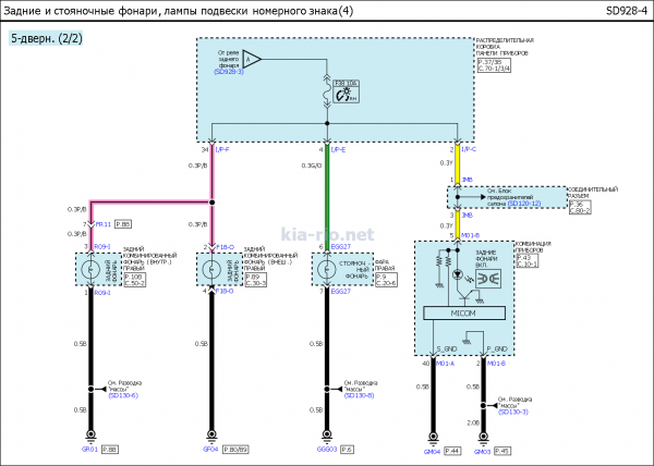 Схема задних и стояночных фонарей Kia Rio 3 и ламп подвески номерного знака