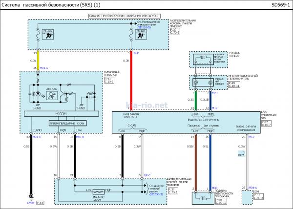 Схема - электронная система пассивной безопасности (SRS)