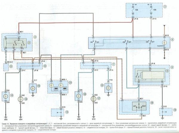 Схема электрооборудования киа рио фото 403