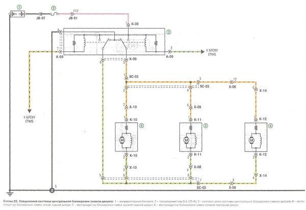 Схема центрального замка дверей KIA Spectra