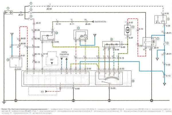 Схема кондиционера Киа Спектра и отопления