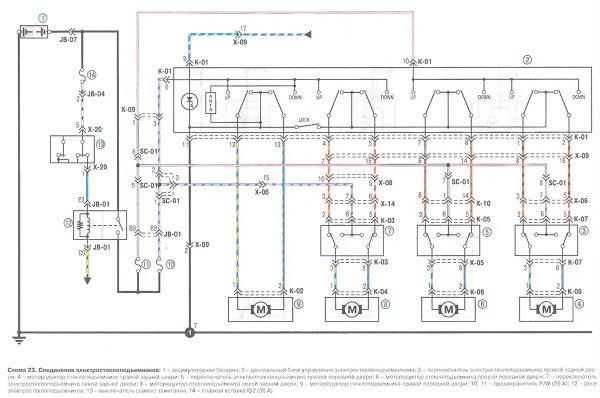 Схема стеклоподъемников КИА Спектра