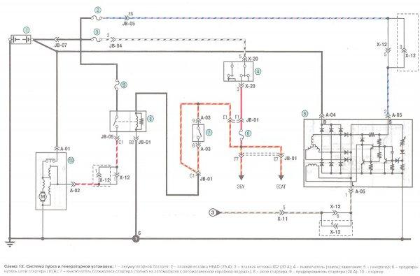 Электрическая схема KIA Spectra - система пуска двигателя и генератор