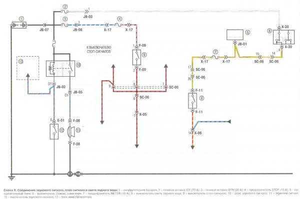 Схема Киа Спектра - звуковой сигнал, освещение заднего хода и стоп-сигнал