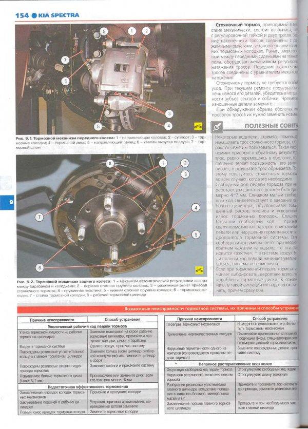 Тормозная система KIA Spectra