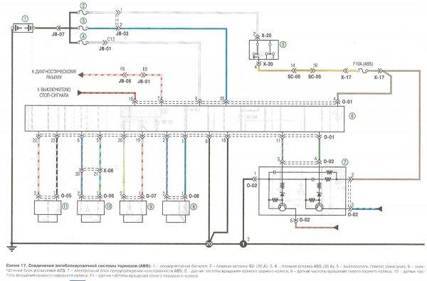 схема электрооборудования киа спектра 2007