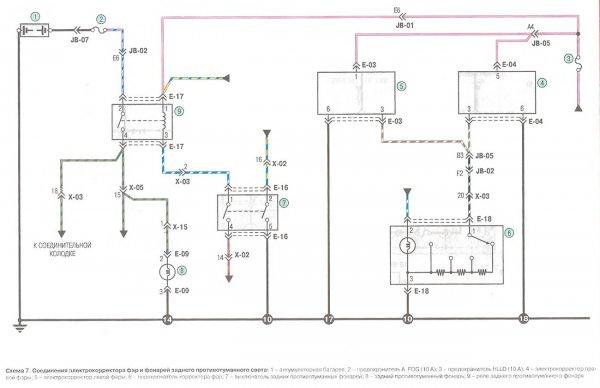 электрическая схема киа спектра 2007