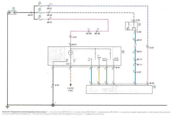 Схема электропривода люка крыши KIA Spectra
