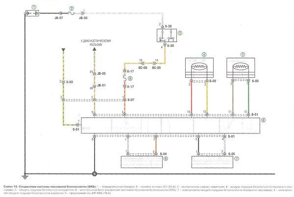 Принципиальная схема работы SRS КИА Спектра
