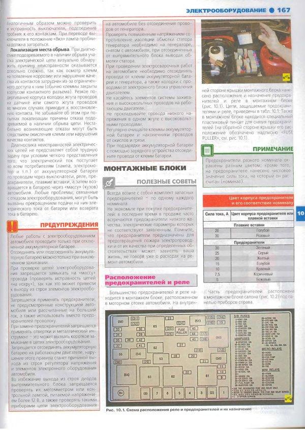 Схема предохранителей Киа Спектра