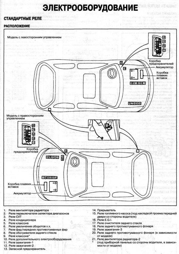 Ниссан микра схема предохранителей 684