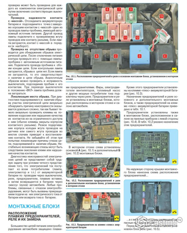 Монтажные блоки Митсубиси Паджеро Спорт 1 и Л200