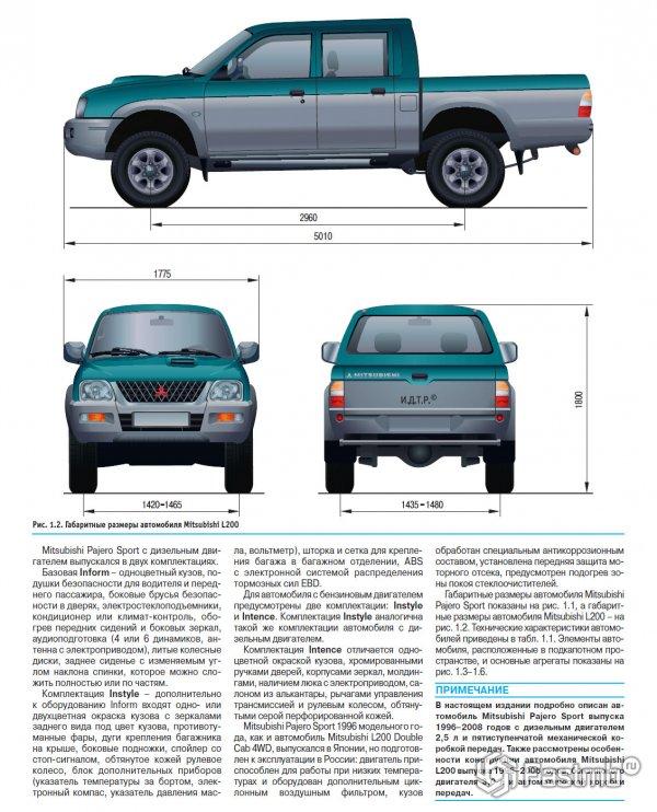 Технические характеристики Mitsubishi L200 1