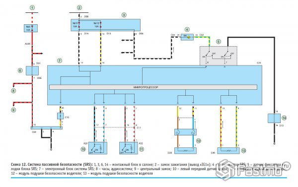 Схема SRS Митсубиси Паджеро Спорт 1 и Л200