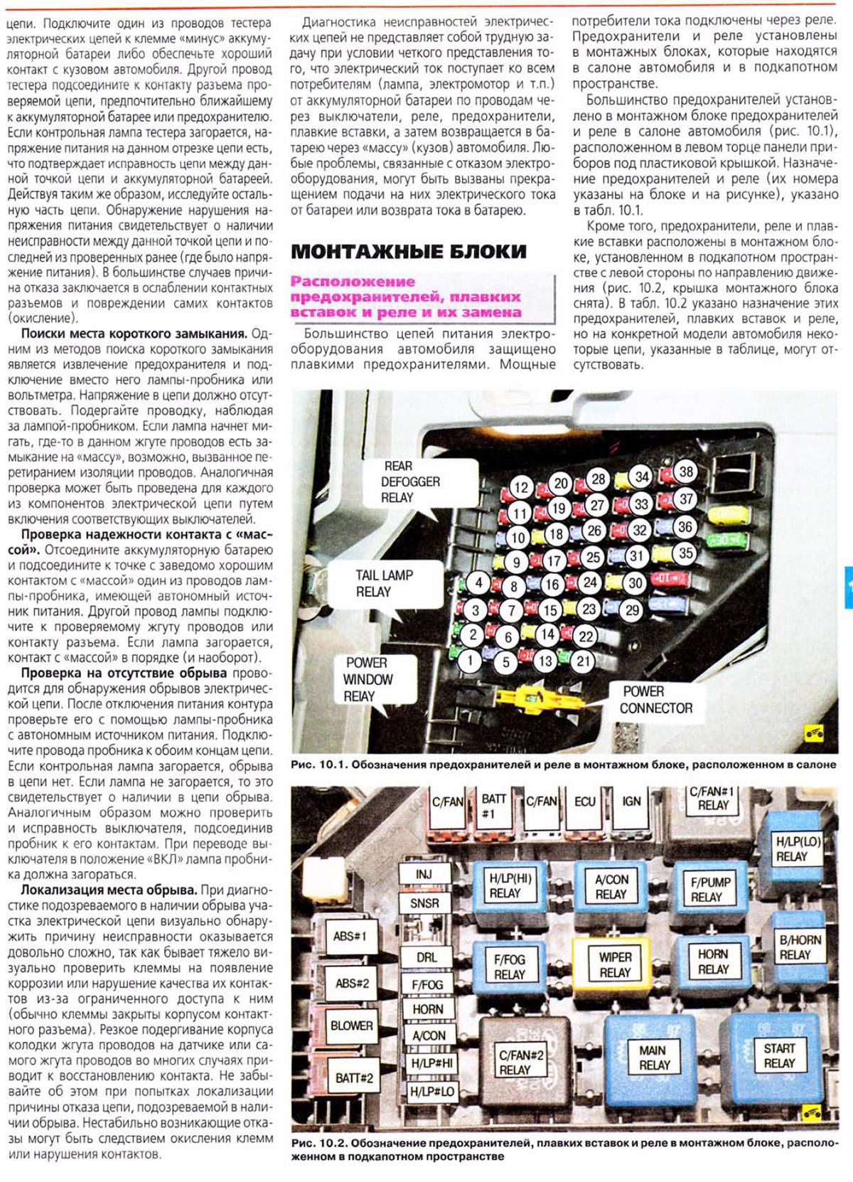 Десульфатирующее зарядное для аккумулятора схема