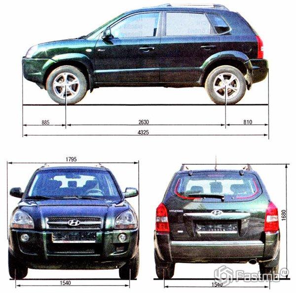 Технические характеристики Hyundai Tucson