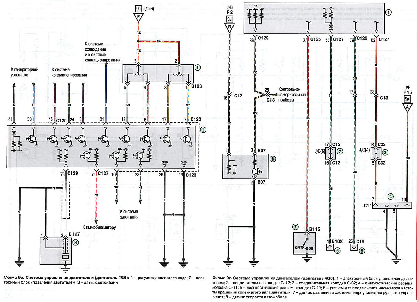 Принципиальная схема системы охлаждения двигателя фото 30